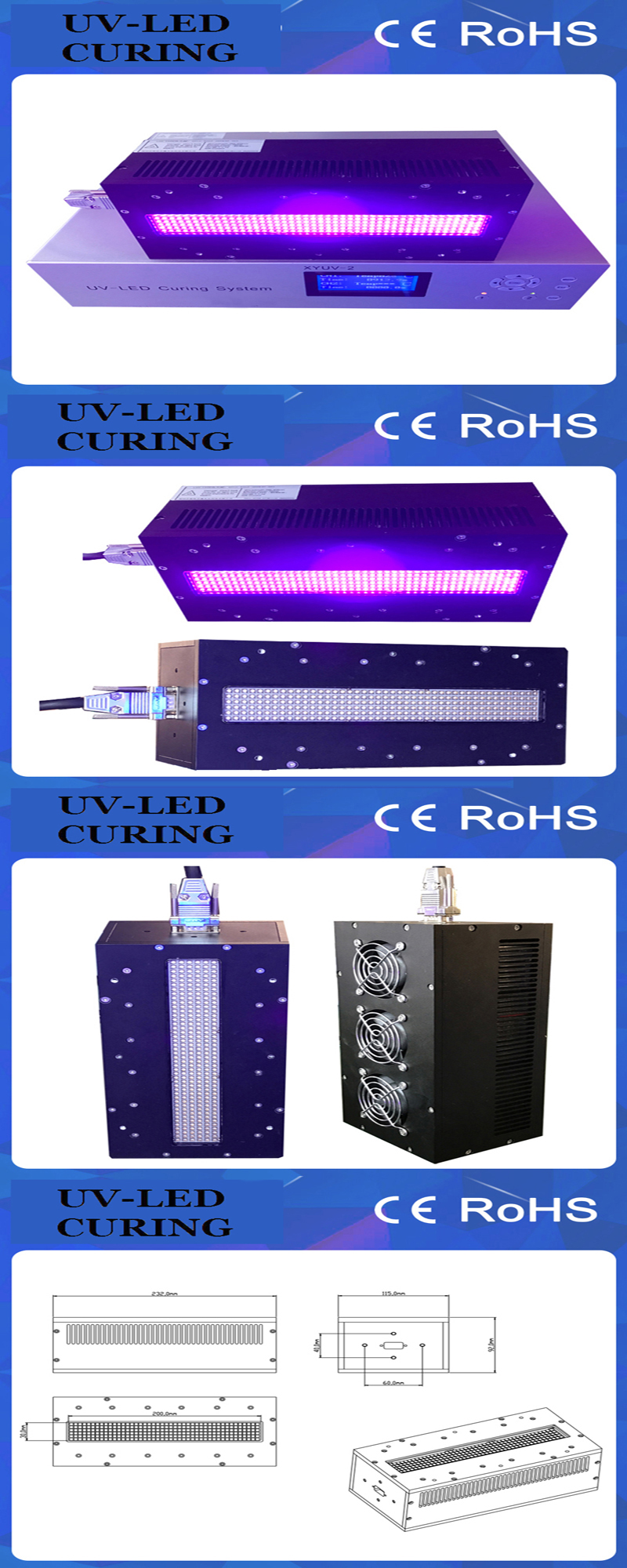 Energy Saving UV LED Curing Systems for Coating