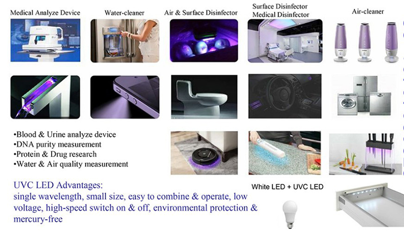 Bacteriocidal UVC UV LED Disinfection Lamp for Healthcare
